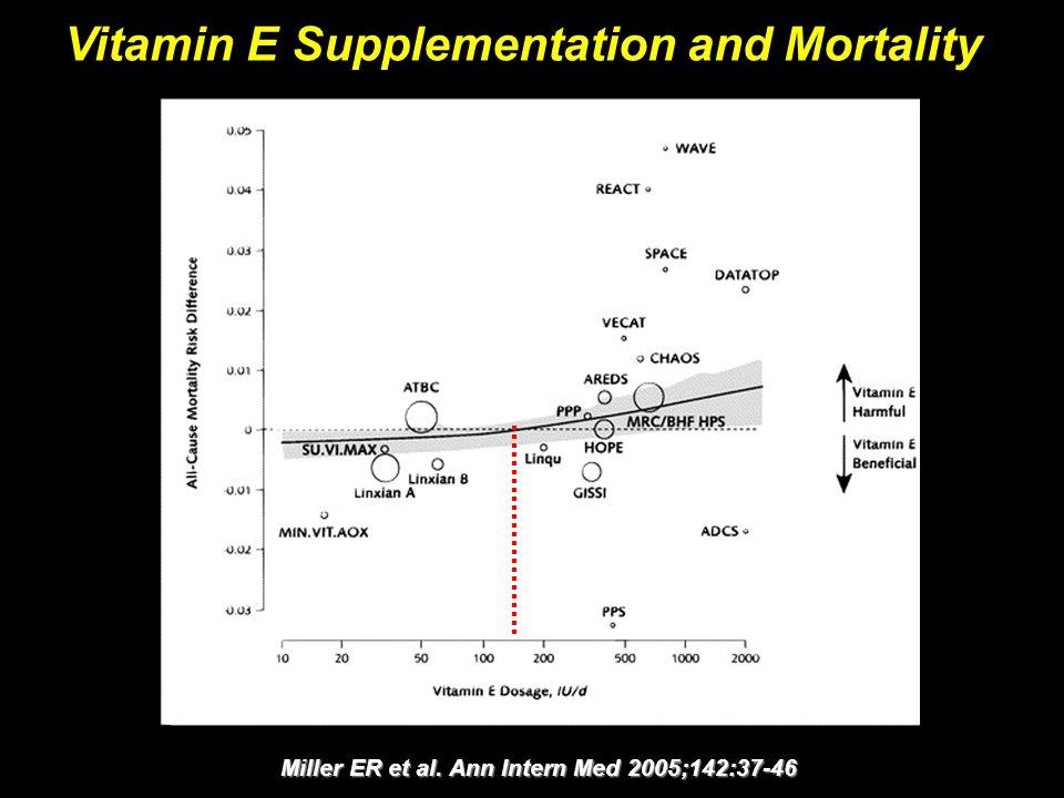 Miller ER et al. Ann Intern Med 2005;142:37-46