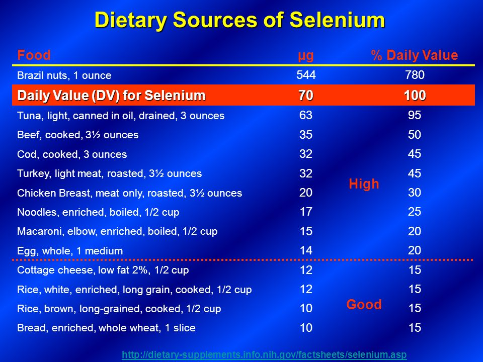 Dietary Sources of Selenium