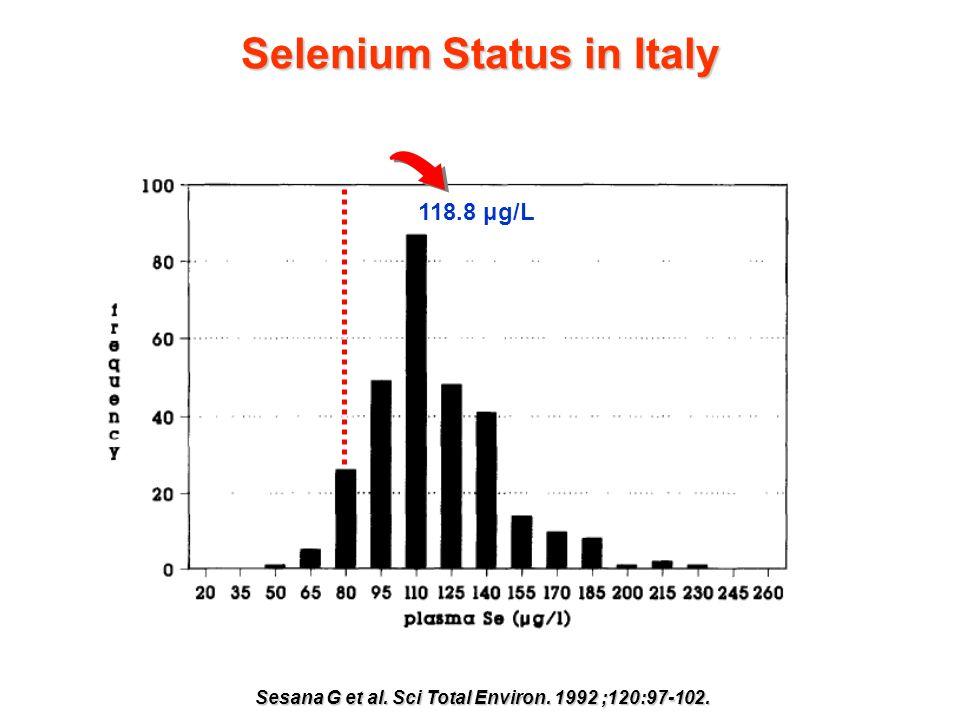 Selenium Status in Italy