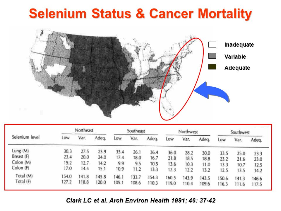 Selenium Status & Cancer Mortality