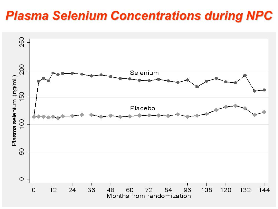 Plasma Selenium Concentrations during NPC