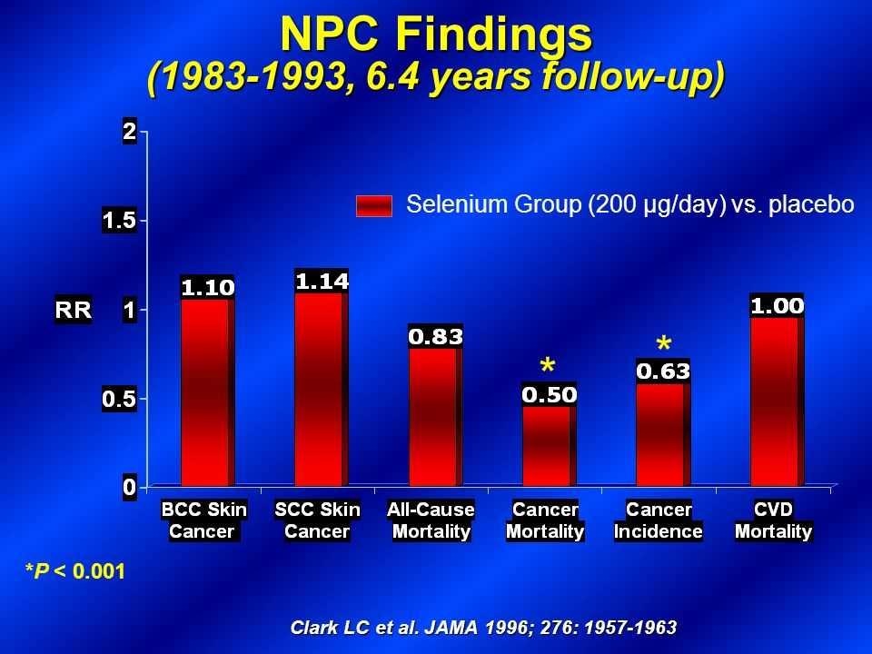 NPC Findings (1983-1993, 6.4 years follow-up)