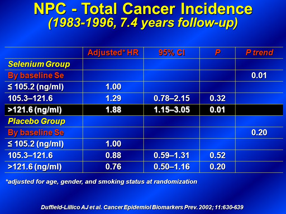 NPC - Total Cancer Incidence ( , 7.4 years follow-up)