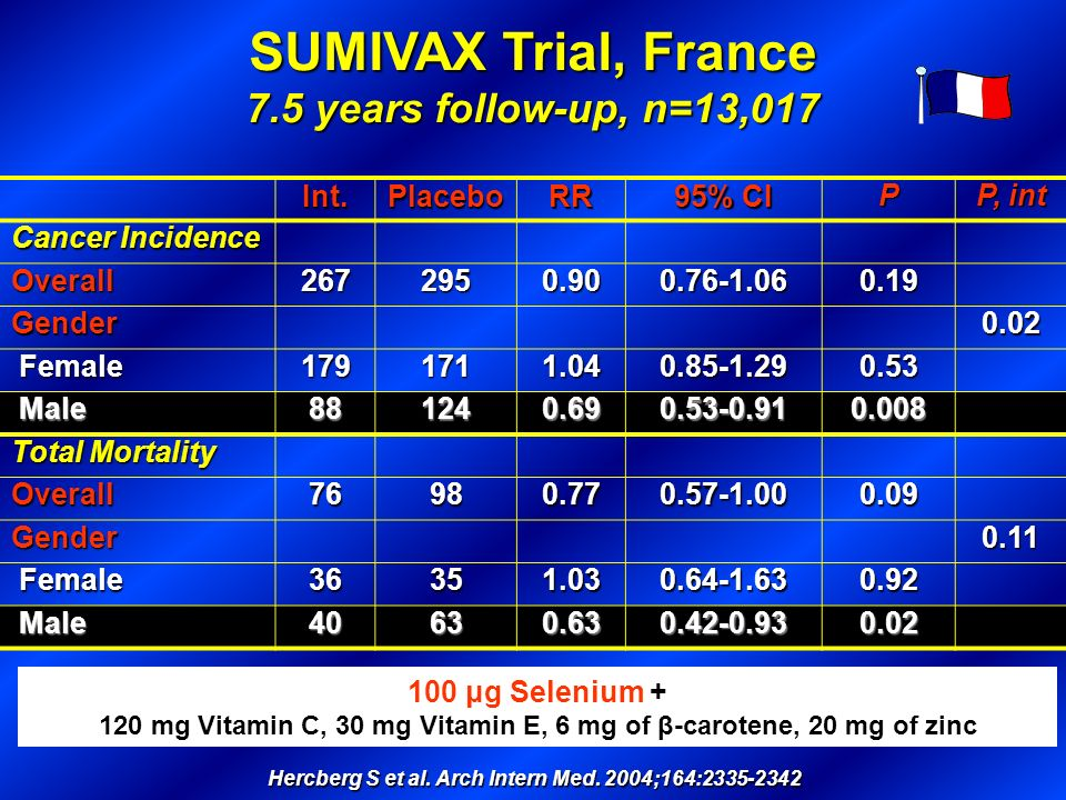 SUMIVAX Trial, France 7.5 years follow-up, n=13,017
