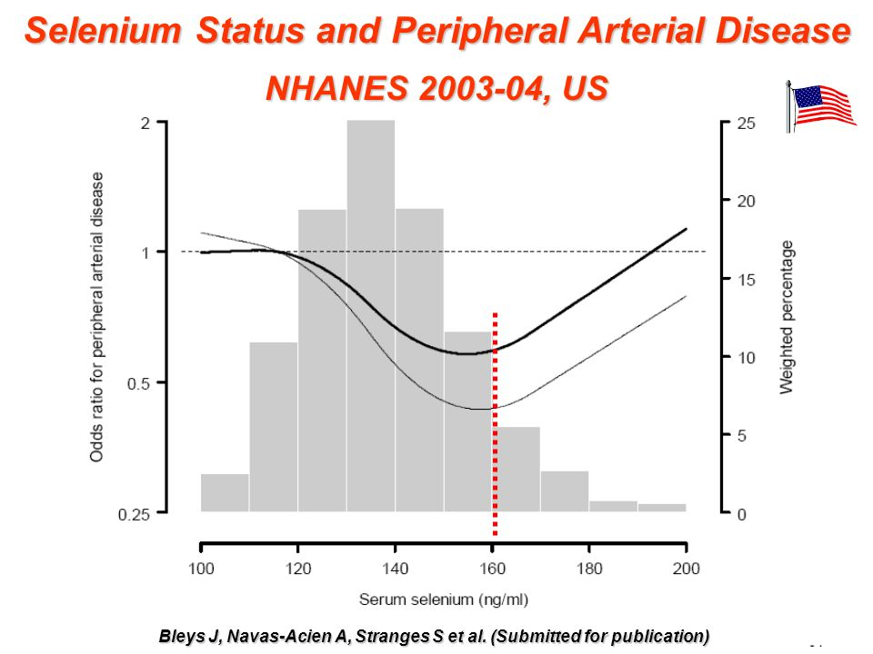 Selenium Status and Peripheral Arterial Disease