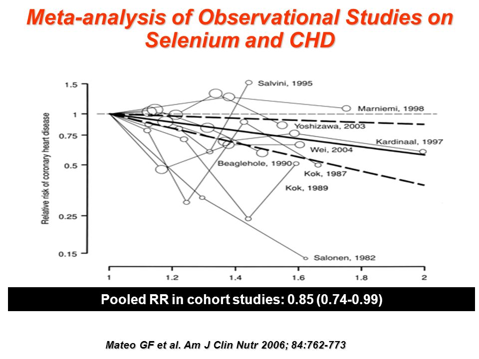 Meta-analysis of Observational Studies on Selenium and CHD