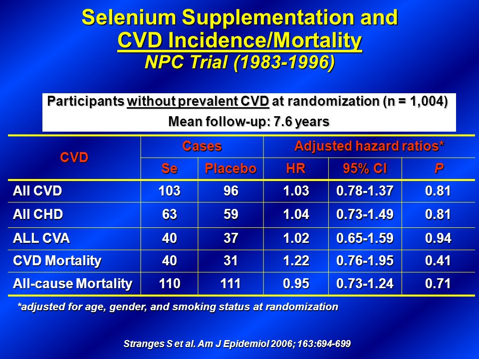 Selenium Supplementation and CVD Incidence/Mortality NPC Trial ( )