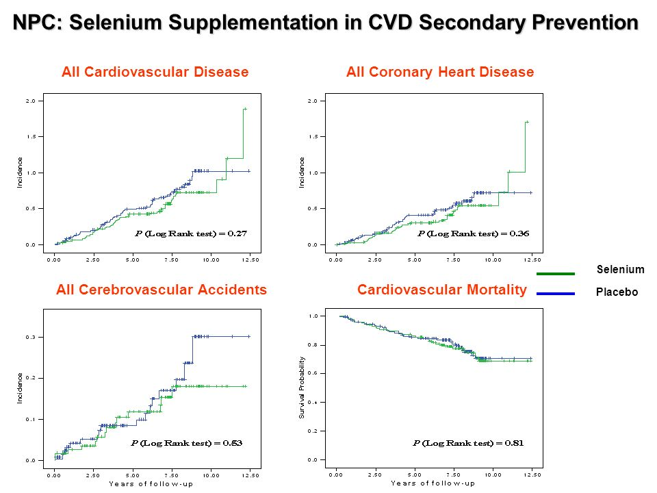 NPC: Selenium Supplementation in CVD Secondary Prevention