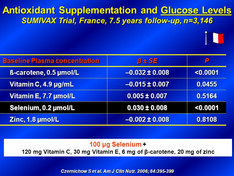 Antioxidant Supplementation and Glucose Levels SUMIVAX Trial, France, 7.5 years follow-up, n=3,146