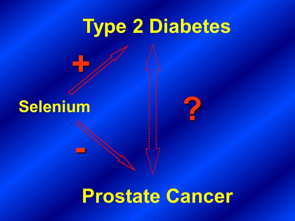 Type 2 Diabetes Prostate Cancer Selenium + -