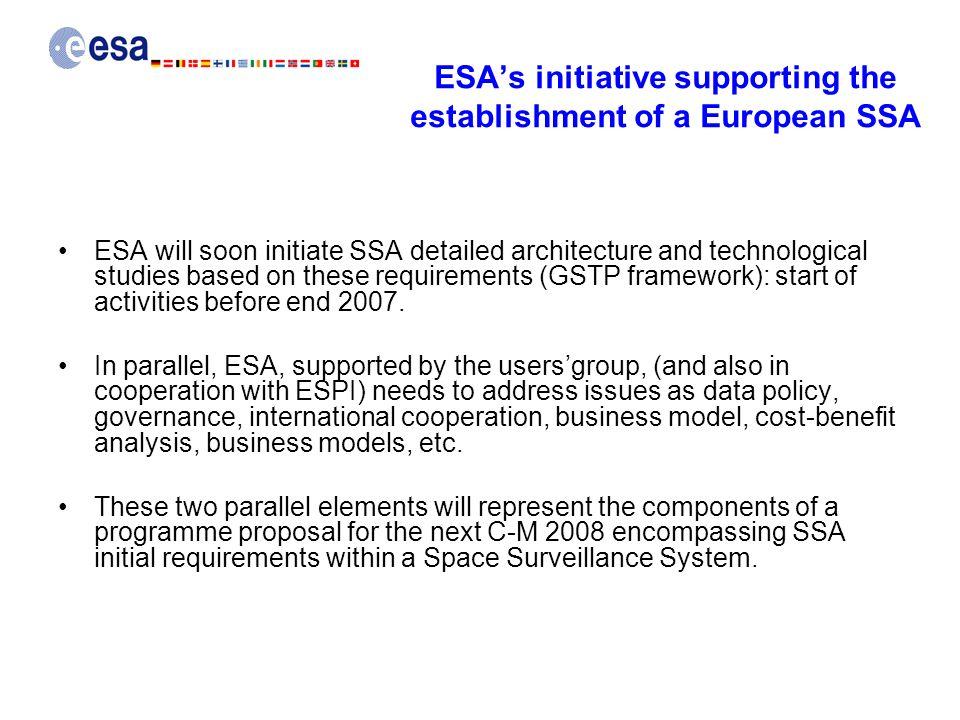 ESA's initiative supporting the establishment of a European SSA