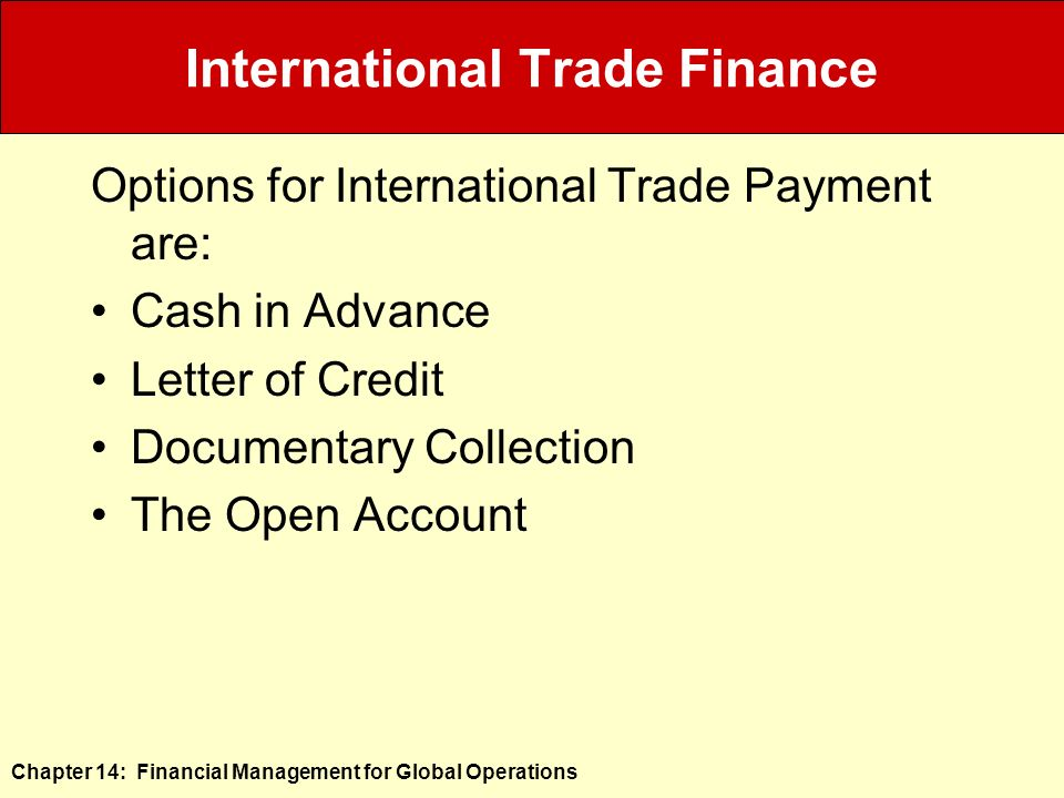 How are options traded in international finance