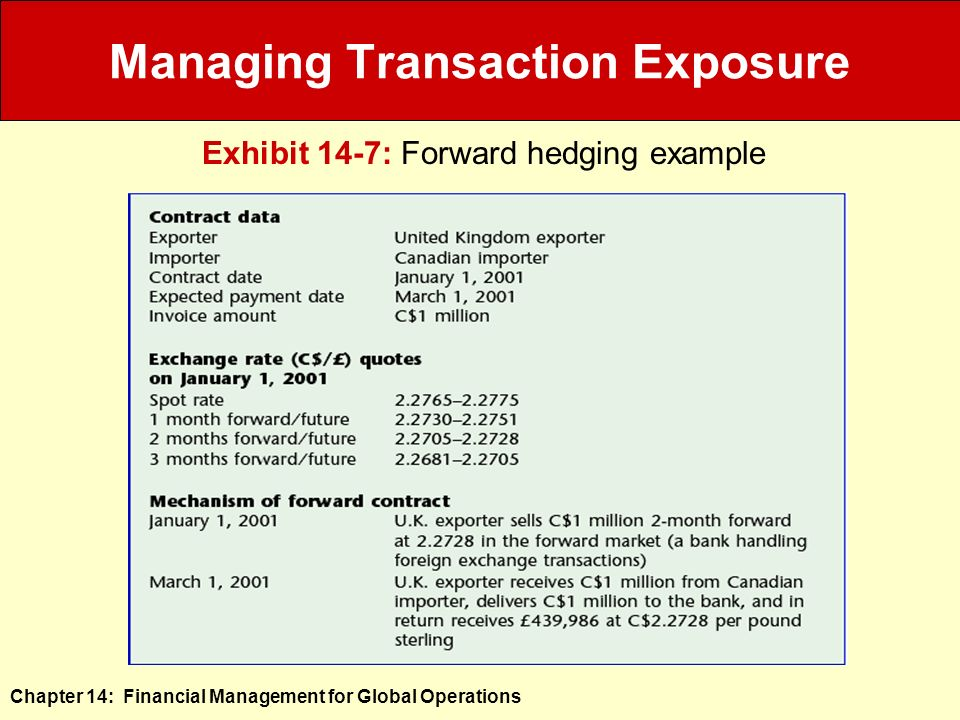 transaction operating accounting exposures In the currency of denomination of any such contract will result in a direct transaction exchange  balance sheet exposures of  operating cash flows from.