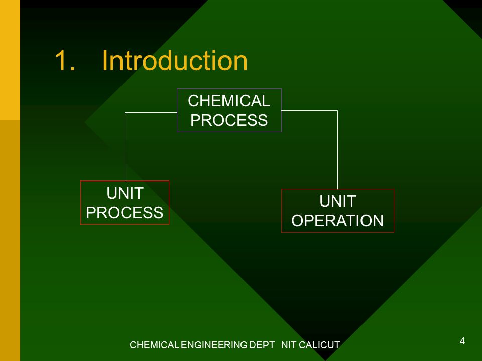 introduction to chemical process industries How to cite center for chemical process safety (2011) introduction, in recognizing catastrophic incident warning signs in the process industries, john wiley & sons, inc, hoboken, nj, usa doi: 101002/9781118178560ch1.