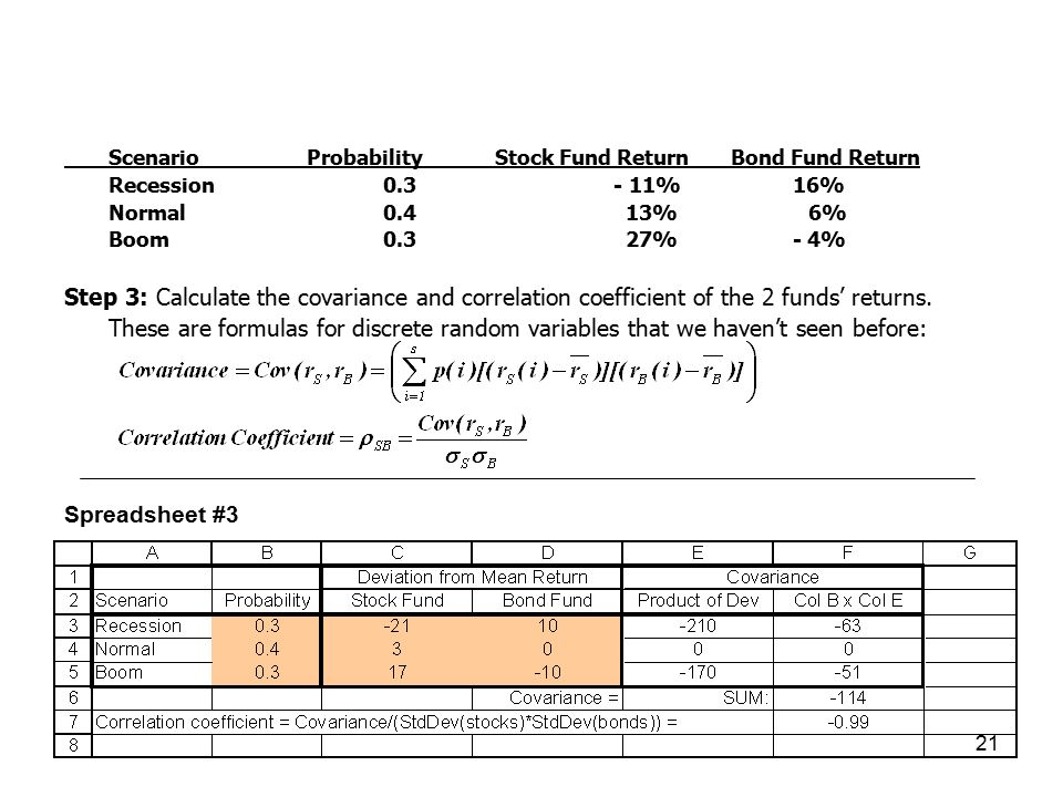calculate the expected portfolio return rp for each of the 6 years If the company pays no dividends for the last ten years, the average return also estimates var(rp) = (05)2(25)2 + (05)2(40)2 + 2(05)(05)(25)(40)08) = 95625 c the expected return on this portfolio would be 05(15) + 05(5) = 10 % 6 the variance of returns on the portfolio is computed as (30)2(20)2 + (40)2( 40)2.