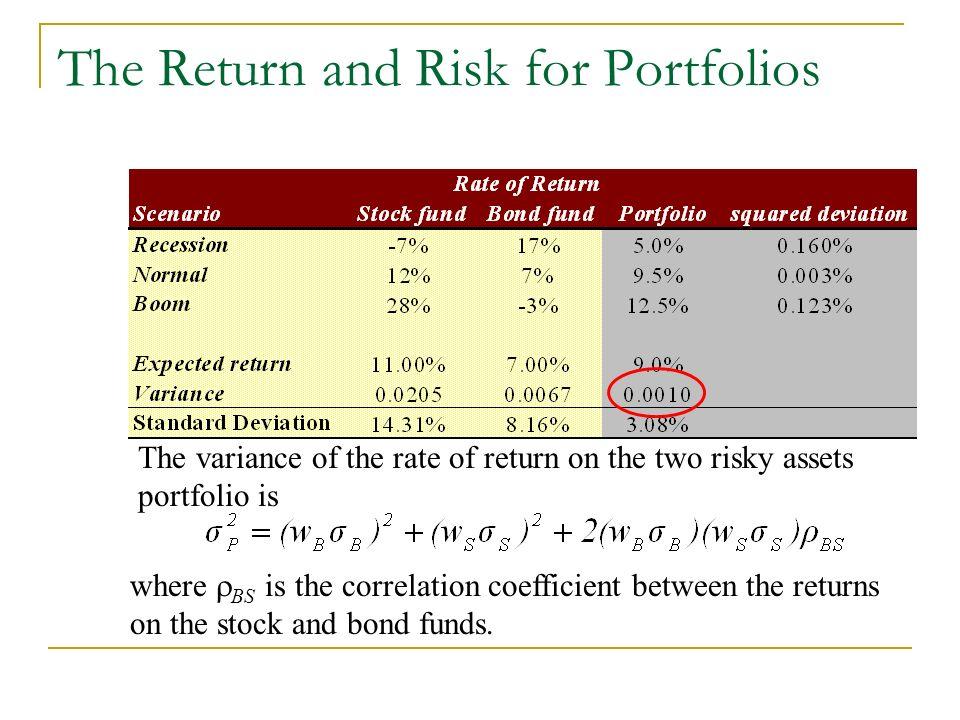 rate of return on portfolio Portfolio risk and return: two asset portfolio quiz: capm calculator capm expected return on stock i (e[ri]): % risk free rate (rf): % expected return on the.