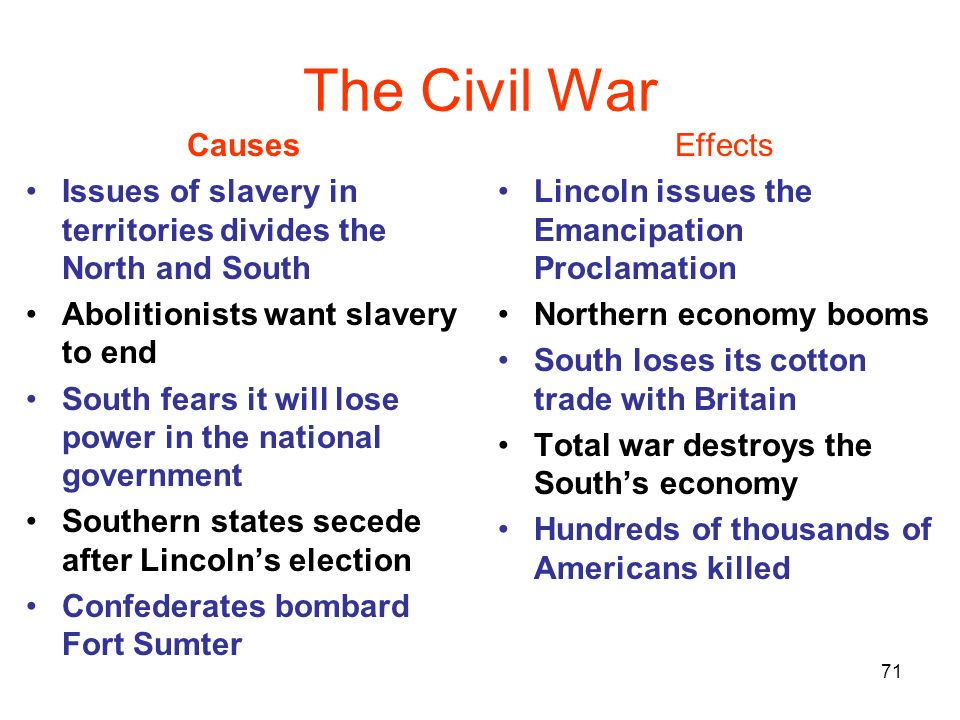 the impact of slavery on the course of the american civil war Obviously, it's difficult to separate slavery from any discussion on the civil war the peculiar institution hovers over the conflict specter-like indeed, it's an apparition that still haunts modern american politics.