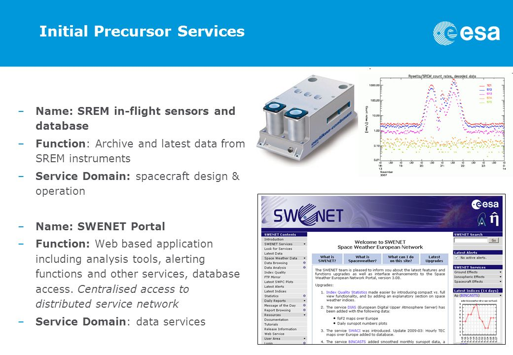 Initial Precursor Services