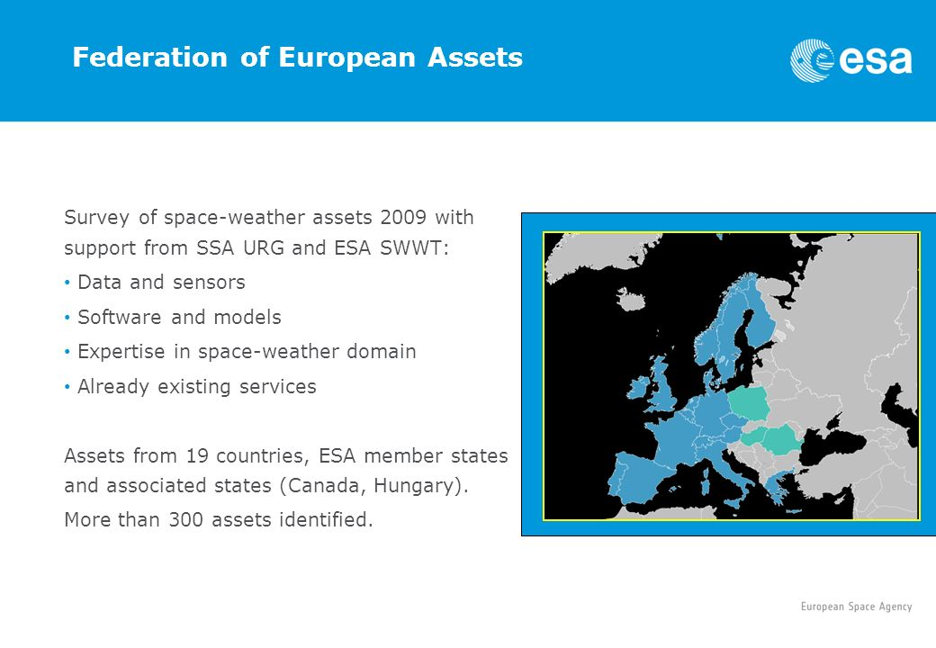 Federation of European Assets