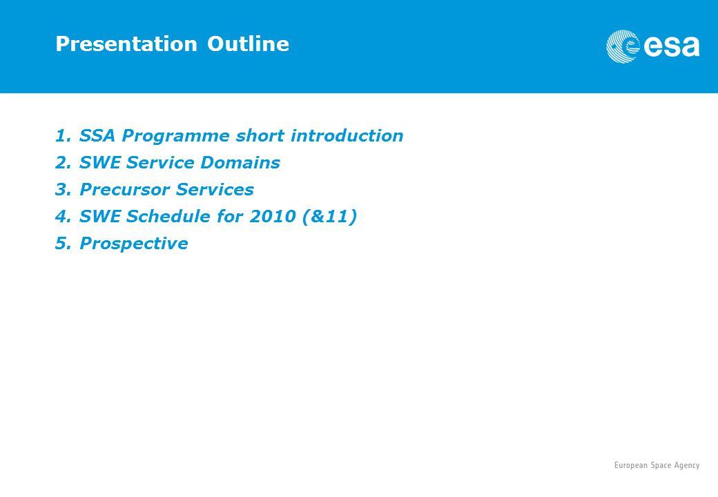 Presentation Outline SSA Programme short introduction