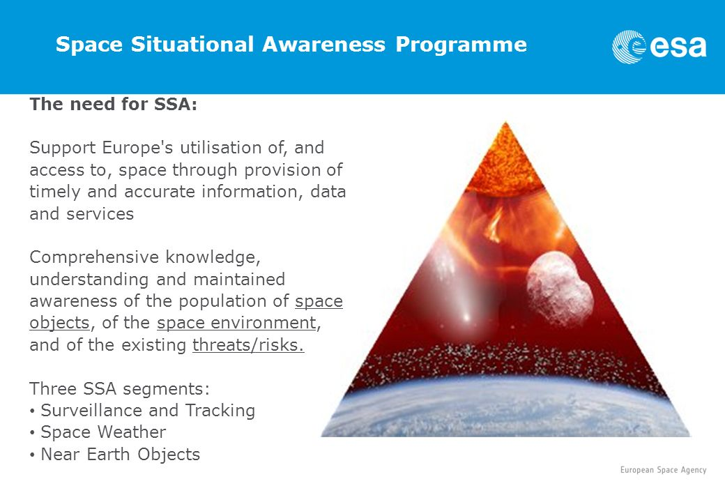 Space Situational Awareness Programme