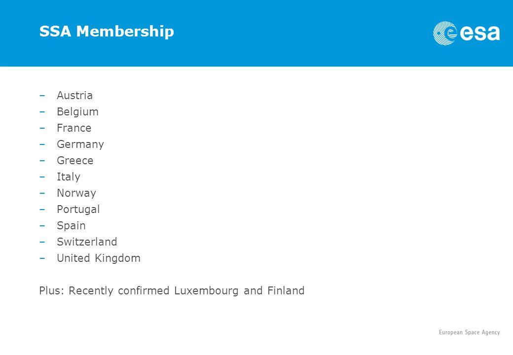 SSA Membership Austria Belgium France Germany Greece Italy Norway