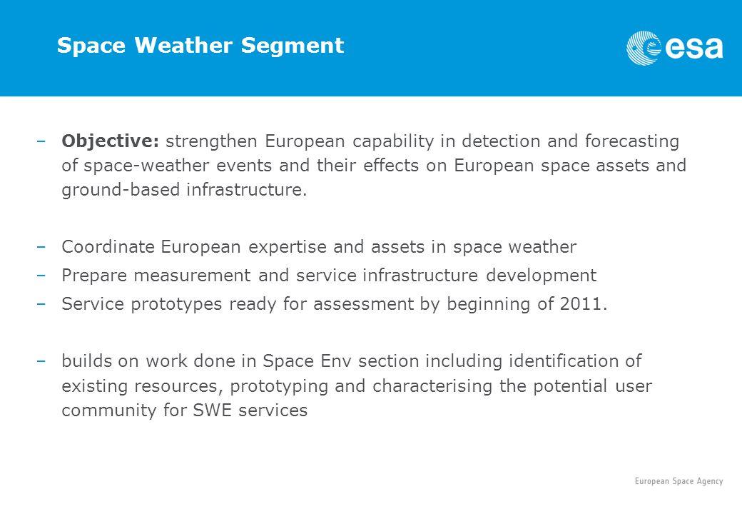 Space Weather Segment