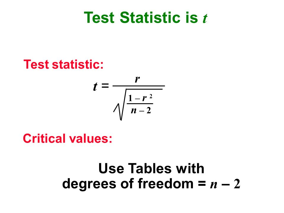 Correlation ppt download for T table for 99 degrees of freedom