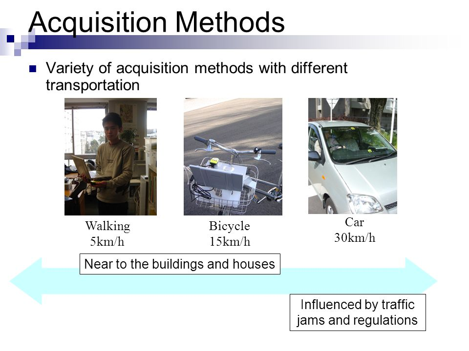 Acquisition Methods Variety of acquisition methods with different transportation. Car. 30km/h. Walking.