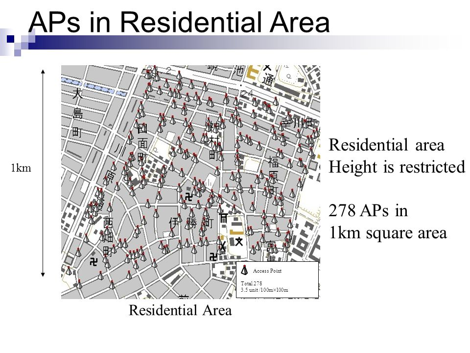APs in Residential Area