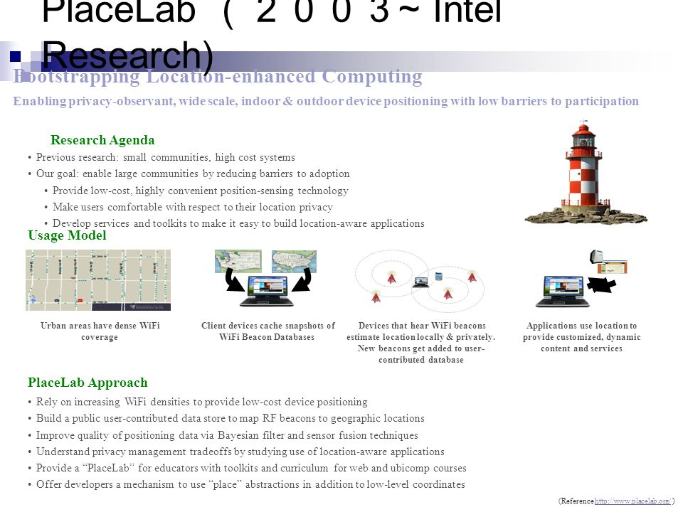 PlaceLab (2003~ Intel Research)