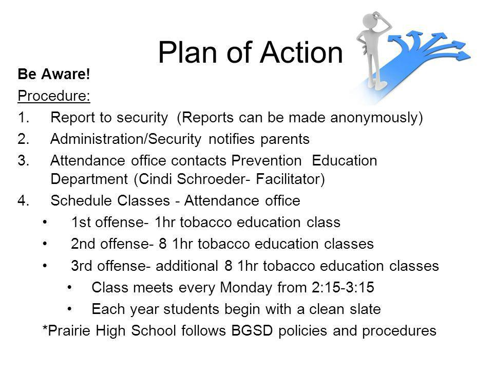 Plan of Action Be Aware! Procedure: