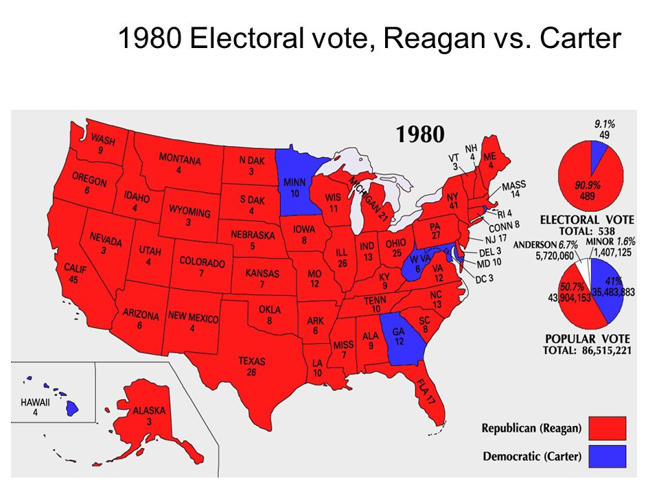 United States presidential election, 1980