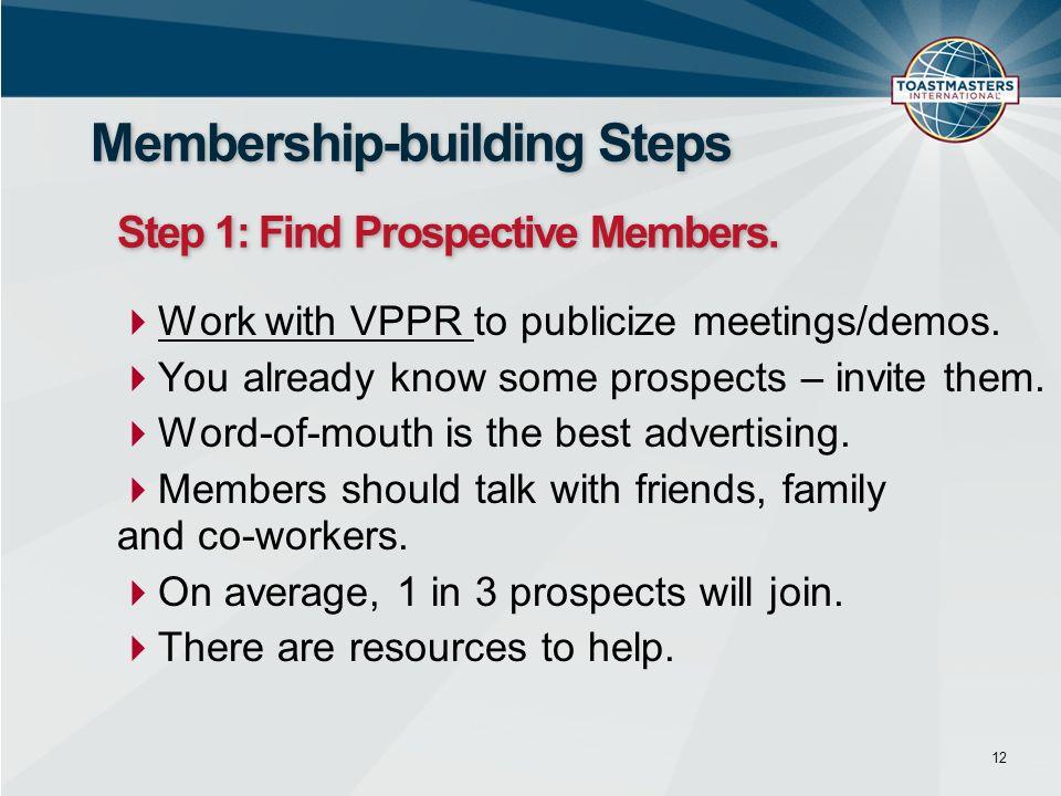 Membership-building Steps