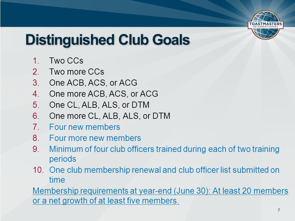 Distinguished Club Goals