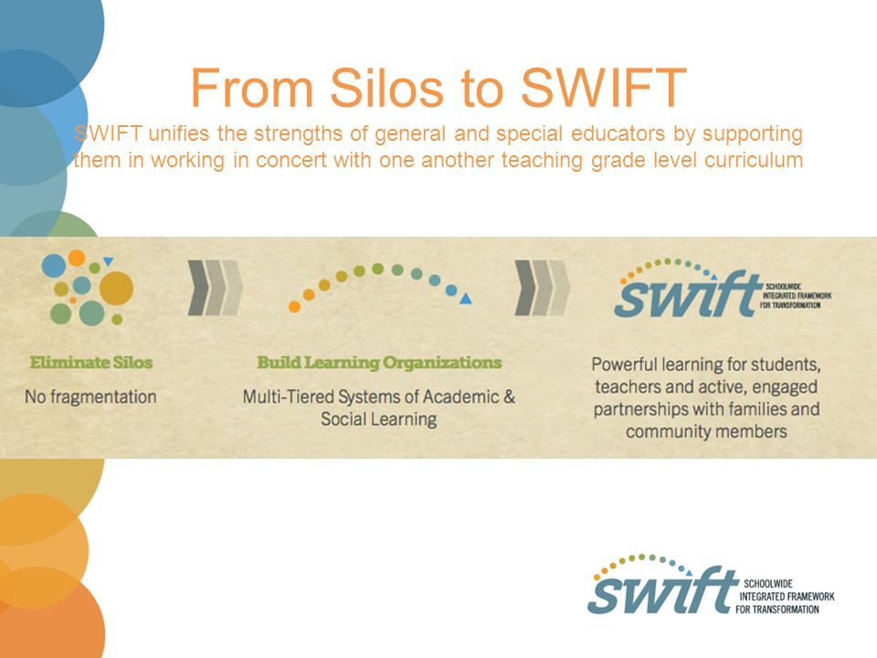 From Silos to SWIFT SWIFT unifies the strengths of general and special educators by supporting them in working in concert with one another teaching grade level curriculum