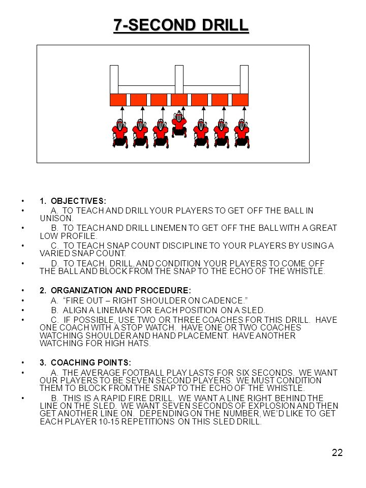 7-SECOND DRILL 1. OBJECTIVES: