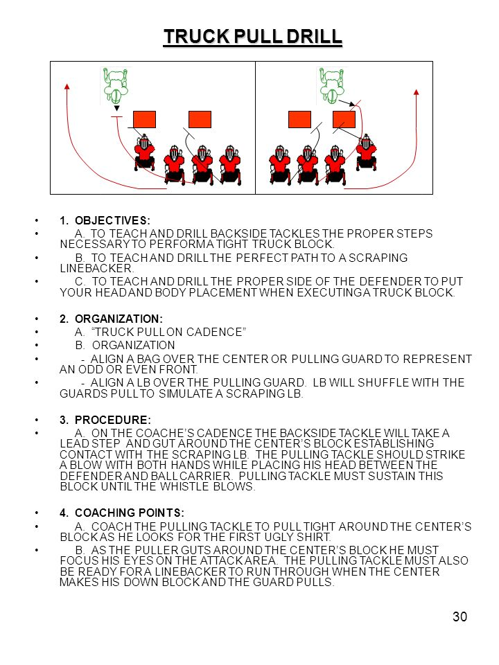 TRUCK PULL DRILL 1. OBJECTIVES: