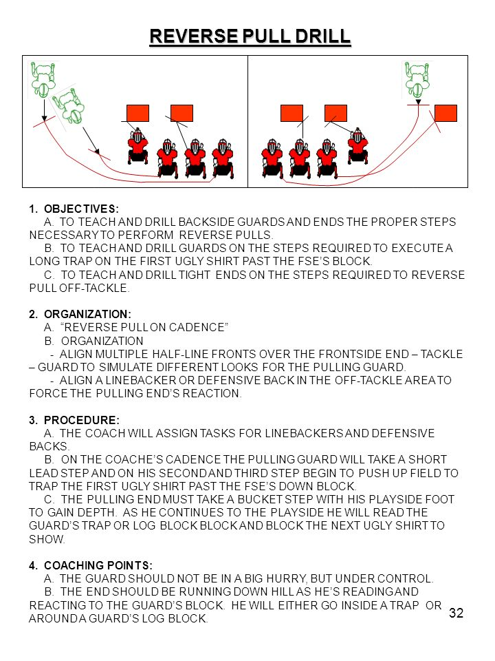 REVERSE PULL DRILL 1. OBJECTIVES: