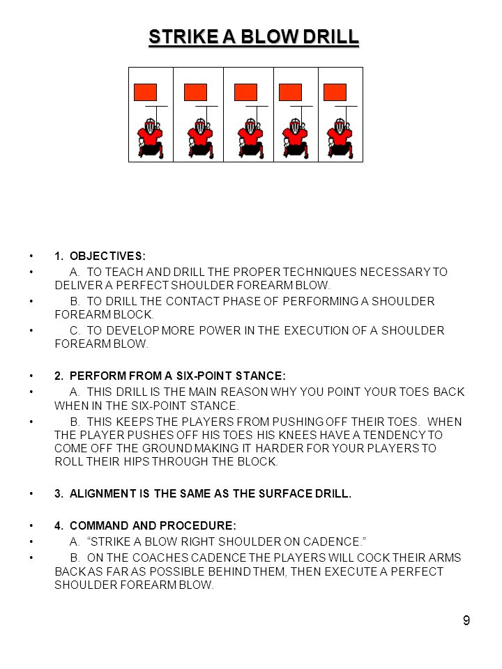 STRIKE A BLOW DRILL 1. OBJECTIVES: