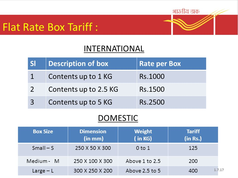 17 Flat Rate Box Tariff ...  sc 1 st  SlidePlayer & India Post Products u0026 Services - ppt video online download Aboutintivar.Com