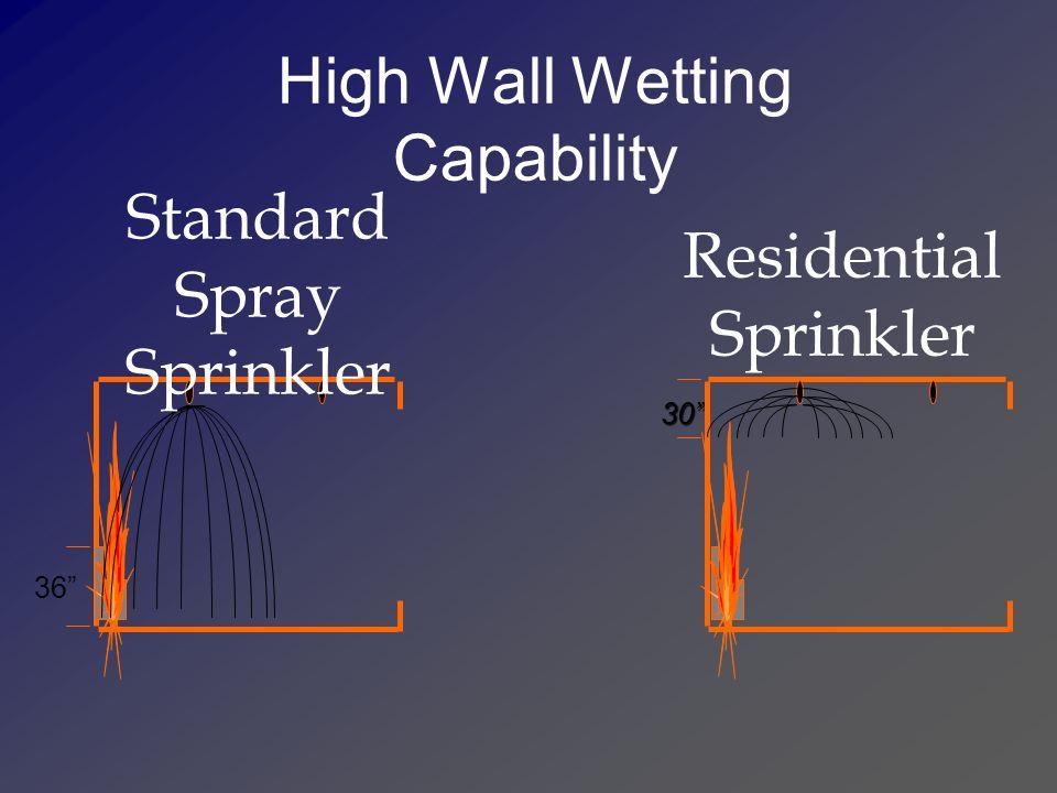 High Wall Wetting Capability