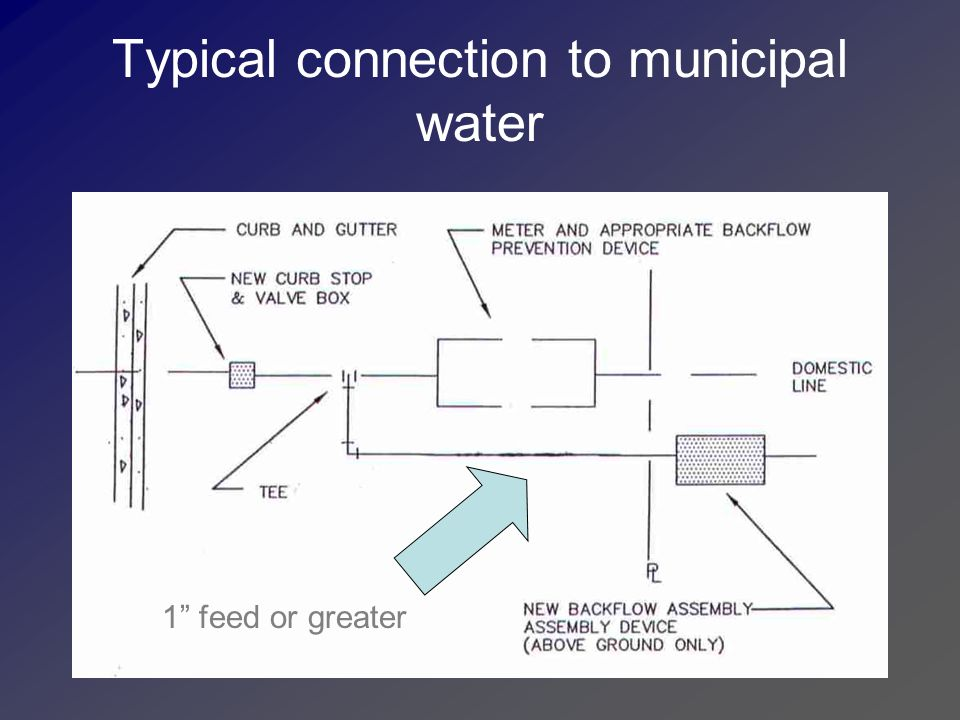 Typical connection to municipal water