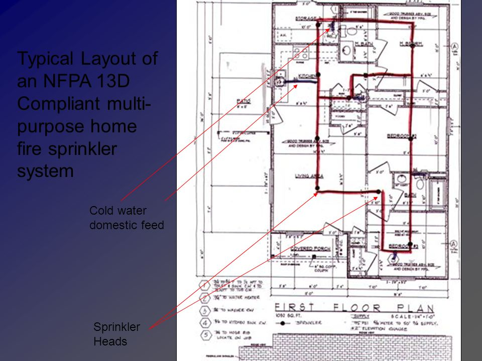 Typical Layout of an NFPA 13D Compliant multi-purpose home fire sprinkler system