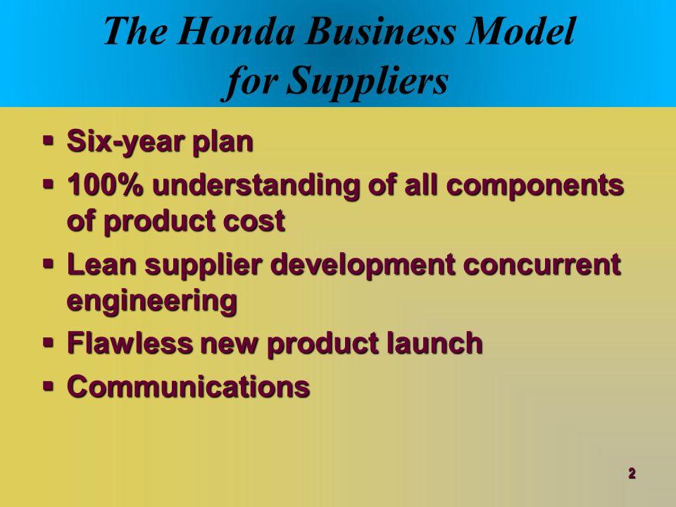 honda business plan