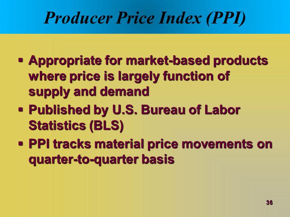 Strategic cost management ppt video online download for U s bureau of labor statistics