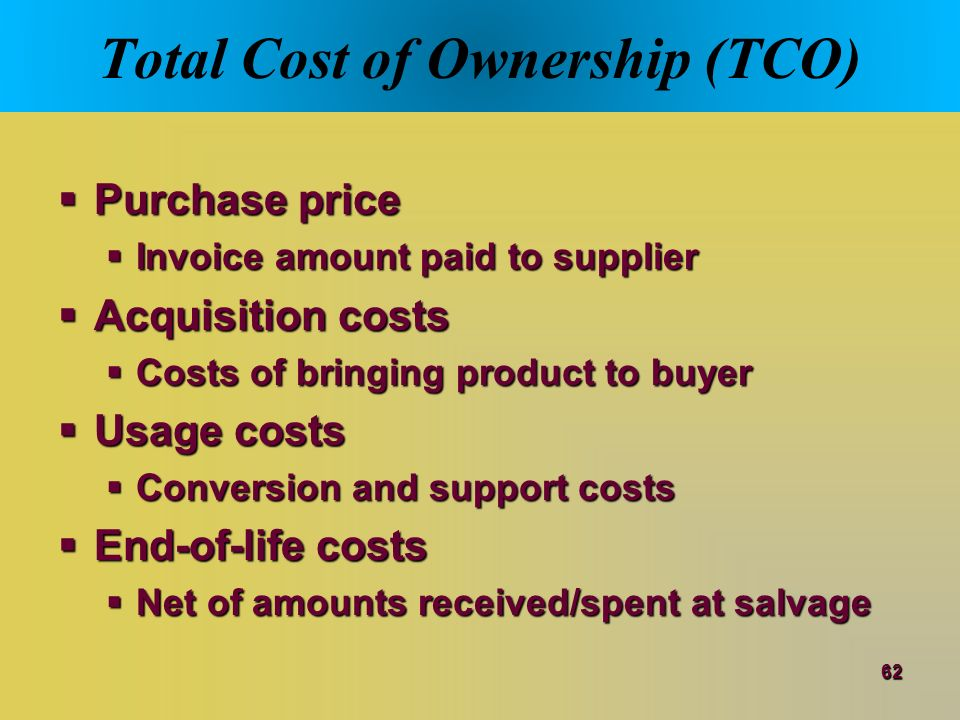 Strategic cost management ppt video online download for Total cost to build a house