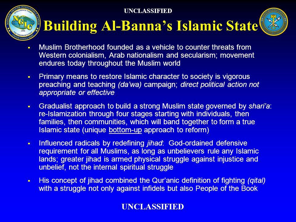 Building Al-Banna's Islamic State