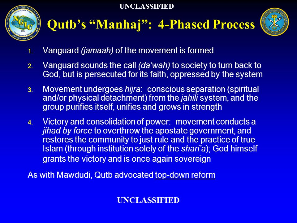 Qutb's Manhaj : 4-Phased Process