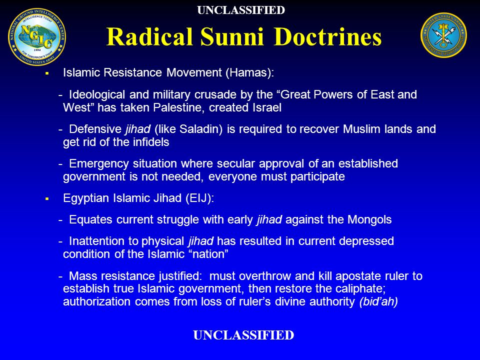 Radical Sunni Doctrines